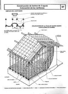Bamboo Architecture, Sustainable Architecture, Architecture Design, Small Loft Apartments, Bamboo Construction, Bamboo Crafts, Green Life, Bushcraft, Mathematics