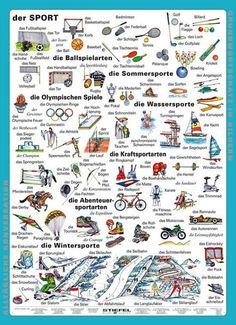 German sports  #Courconnect #Languages #Courses