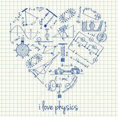 рисунки по физике: 21 тыс изображений найдено в Яндекс.Картинках