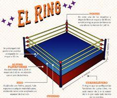 Lucha Libre infografía