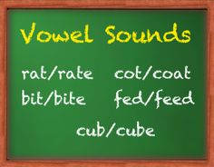 Free long vowel lesson plan with online interactive activities from Scholastic. Students practice identifying words with long-vowel sounds and gain experience with sound-spellings.