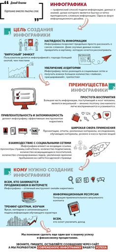 Заказать создание инфографики Москва