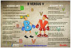 Reglas ortografía B-V