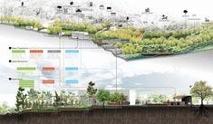 LARP 704 Urban Design Research Studio (Gouverneur/Villalobos): The Quito, Ecuador Studio: Connections Above 9,000 Feet