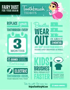 Toothbrush Infographic!