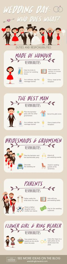 Wedding Checklist guide who does what wedding day party duties responsibilities - Wedding planning infographics will help you to create a dream wedding and won't be missing out on anything. They are useful and convenient. Before Wedding, Wedding Prep, Wedding Goals, Wedding Tips, Wedding Planner, Our Wedding, Dream Wedding, Wedding Coordinator, Wedding Stuff