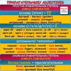 Adjectives - Прилагательные Simple Comparative Простая сравнительная степень #RussianGrammar