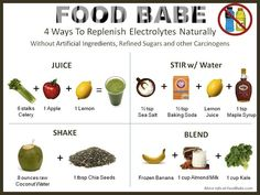 The Secret Behind Gatorade & How to Replenish Electrolytes Naturally - Food Babe Health: Natural (Thanks, BSD. Health And Nutrition, Health And Wellness, Health Tips, Health Fitness, Nutrition Classes, Sports Nutrition, Health Benefits, Healthy Drinks, Healthy Snacks
