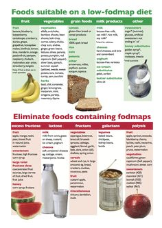 FODMAP diet. for a happy belly :) more here: http://ibs.about.com/od/ibsfood/a/The-FODMAP-Diet.htm