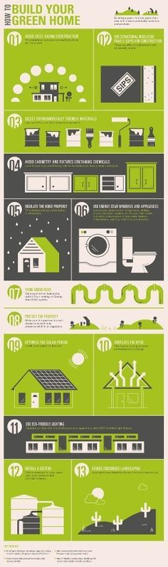 How to Build Your Green Home [infographic] #sustainable #green