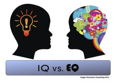 """The """"big idea"""" for an innovation or new business concept may come from your Intelligence Quotient (IQ).  However, your Emotional Intelligence (EQ) can inspire you to design products and services in ways that people will love by virtue of an understanding of psychology and how emotions affect our purchasing decisions."""