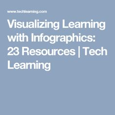 Visualizing Learning with Infographics: 23 Resources | Tech Learning