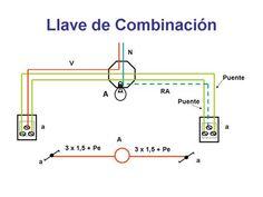 Teórica 2- Instalaciones Eléctricas Dexter, Line Chart, Electrical Plan, Electrical Wiring, Dexter Cattle
