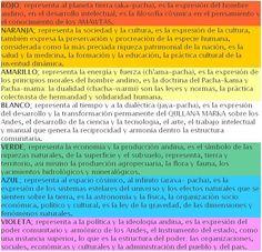 Significado colores bandera Wiphala