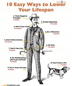 10 easy ways to lower your life span, chart