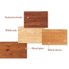 Photo: Ted Morrison | thisoldhouse.com | from All About Hardwood Floors