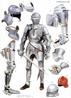 """Medieval Armor is a historical suit made of steel or iron that encases the wearer. Medieval plate armor made its peak in Medieval Europe during the 15th & 16th century. This armor was invented to be used in battles and wars in order to protect their warriors from being injured and/or killed. This relates to my theme of technology because it shows how inventions were constantly being invented in order to """"get ahead"""" in their constant battles and wars that they were involved in."""