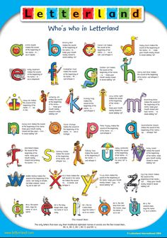 Worksheets Worksheet On Letter Land Song letterland characters slp letters literacy pinterest to this is how i learnt the alphabet whoswhoinletterland gif letterland