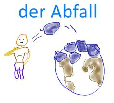 der Abfall.    Help learning and memorize German vocabulary with images or  Bildwörter. Create or add your own word pin and tag it with #germanmems so we can add it to the Mems board. Aprender vocabulario alemán. Alemão.