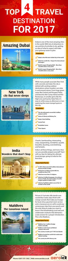 Top 4 Travel Destinations for 2017 #travel #holidays #holidaystodubai #holidaystoindia #holidaystomaldives #holidaystousa #cheapflightsfromUK http://www.aerolex.co.uk