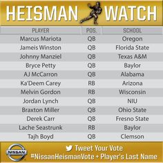Note that only one school has more than one player on the #NissanHeismanVote list. #SicEm #Baylor #Petty #Seastrunk