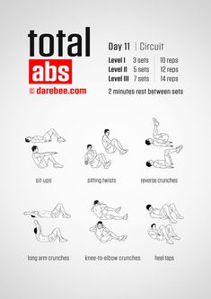 Total Bodyweight Transformation - Burn Fat And Build Muscle Get Best Shape Of Your Life. Discover How Would You Like To Burn Fat And Build Muscle Even Faster Without Ever Stepping Foot Into A Gym? Workout Routine For Men, Six Pack Abs Workout, Best Ab Workout, Abs Workout For Women, Ab Workout At Home, At Home Workouts, Fitness Workouts, Gym Fitness, Food Workout