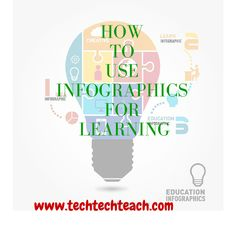 How to Use Infographics for Learning