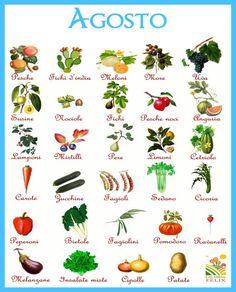 AGOSTO frutta e verdura di stagione