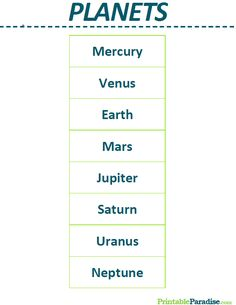 Printable List of Planets General Knowledge Book, Gernal Knowledge, Knowledge Quotes, List Of Planets, 8 Planets, Geography Activities, Geography Map, English Vocabulary Words, Learn English Words