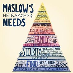 We are all on the same road, which is towards self-actualization. But what is self-actualization? Self-actualization definition, examples, and more. Maslow's Hierarchy Of Needs, Self Actualization, Therapy Tools, School Counselor, Coping Skills, Emotional Intelligence, Self Help, Teaching, Humanistic Psychology