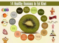 14 healthy reasons to eat kiwi. You won't regret it.