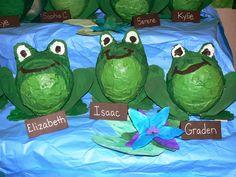 Mrs. T's First Grade Class: paper mache frogs