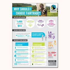 "Infographic – ""Why should I choose Fairtrade"" (2pk) 