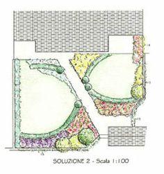 Progettazione Giardini: giardini con bossi