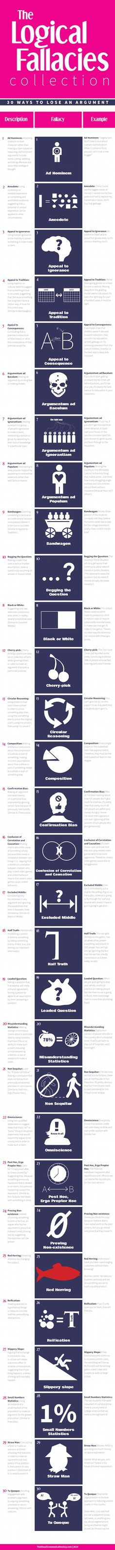 30 Ways to Lose An Argument [Infographic], via @HubSpot
