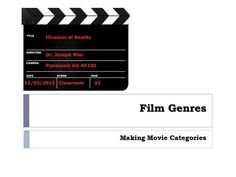 Film Genres Making Movie Categories. Definitions  Genre:  a classification of films based on plot type and characters  No single system of genres exists.