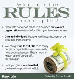 What are the rules about gifts? Guide to knowing what you can deduct and what you can't on your taxes.