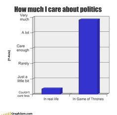 So, so true.