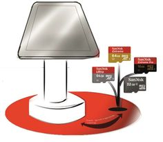 Cross-selling complimentary products - Product Highlighter for SanDisk range of memory cards.
