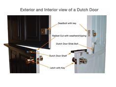 How Does A Dutch Door Quadrant Work Dutch Door Hardware. Deadbolt And Latch With Key. Slide Bolt, Rabbet Cut With Entry Door Hardware, Entry Doors, Entrance, Garage Doors, Entryway, Diy Exterior, Interior Exterior, Rustic Doors, Wooden Doors