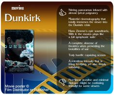 Movie Review - Dunkirk.