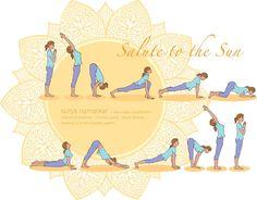 Výsledok vyhľadávania obrázkov pre dopyt joga cviky pozdrav slnku