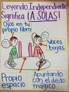 Dual Language Classroom, Bilingual Classroom, 2nd Grade Classroom, Bilingual Education, Kindergarten Anchor Charts, Kindergarten Language Arts, Kindergarten Literacy, Spanish Teaching Resources, Spanish Activities