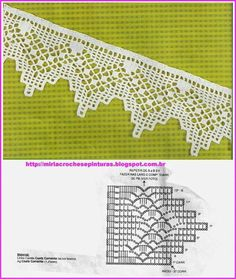 Luty Artes Crochet: Barrados com gfáficos border edging Crochet Boarders, Crochet Edging Patterns, Crochet Lace Edging, Crochet Motifs, Crochet Diagram, Crochet Chart, Lace Patterns, Thread Crochet, Crochet Trim