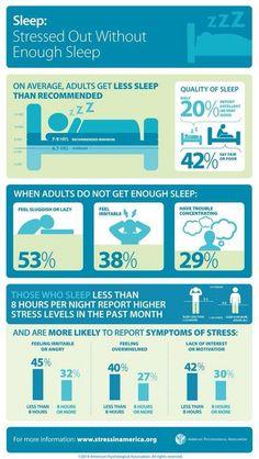 Sleep importance