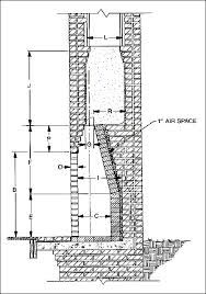 Fireplace Construction Details And Dimensions Fireplace With No Kit Prefab Components For
