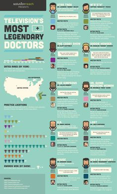 Television's Most Legendary Doctors | Solutionreach