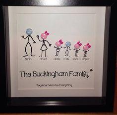 Personalizar botón familia fotos