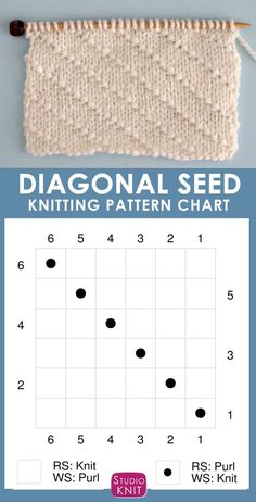 The Diagonal Seed Stitch Knitting Pattern Is An Easy Texture Of Knits And Purls In A 6 Row Repeat Gr – knitting stitches for scarves Knitting Stiches, Knitting Charts, Easy Knitting, Loom Knitting, Knitting Patterns Free, Stitch Patterns, Crochet Patterns, Knit Stitches, Lace Patterns