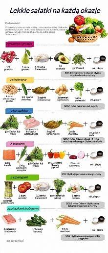Oto najpopularniejsze trendy w Pinach w tym tygodn. Raw Food Recipes, Cooking Recipes, Healthy Recipes, Healthy Cooking, Healthy Eating, Good Food, Yummy Food, Food Design, Superfood